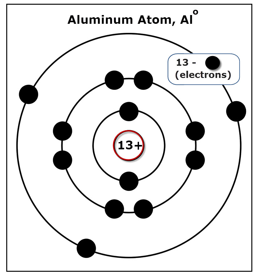 Diagram of an aluminum atom ccuart Image collections